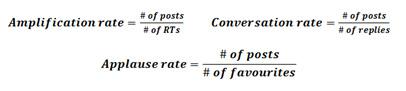 Figure 2: Kaushik's formulae